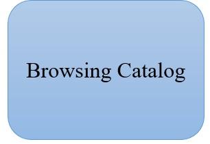 BrowsingCatalog2020.jpg